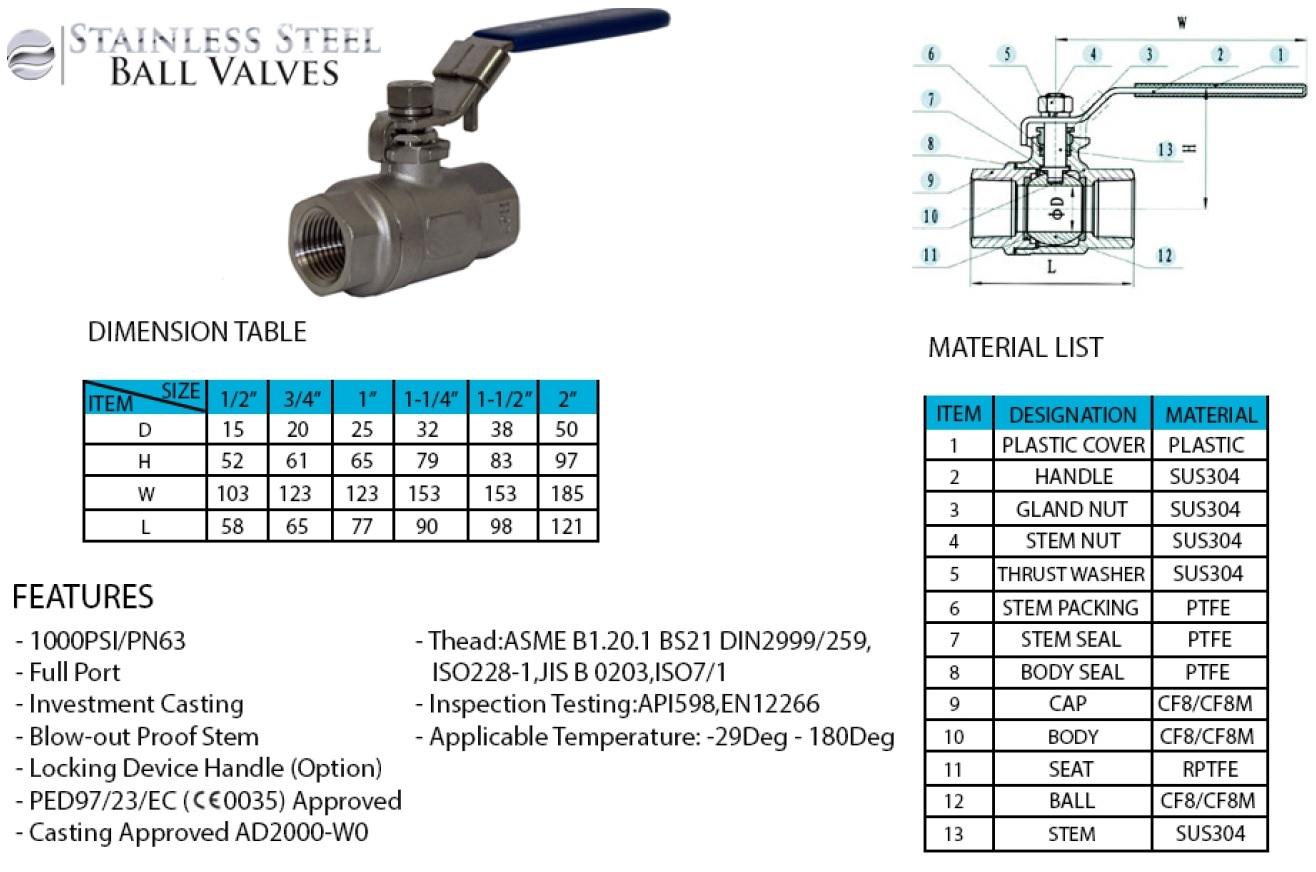 Ball Valve,1pc Stainless Steel SS304 Reduced Port Pipe Ball Valve Female Threaded BSP 6 Sizes 3//4